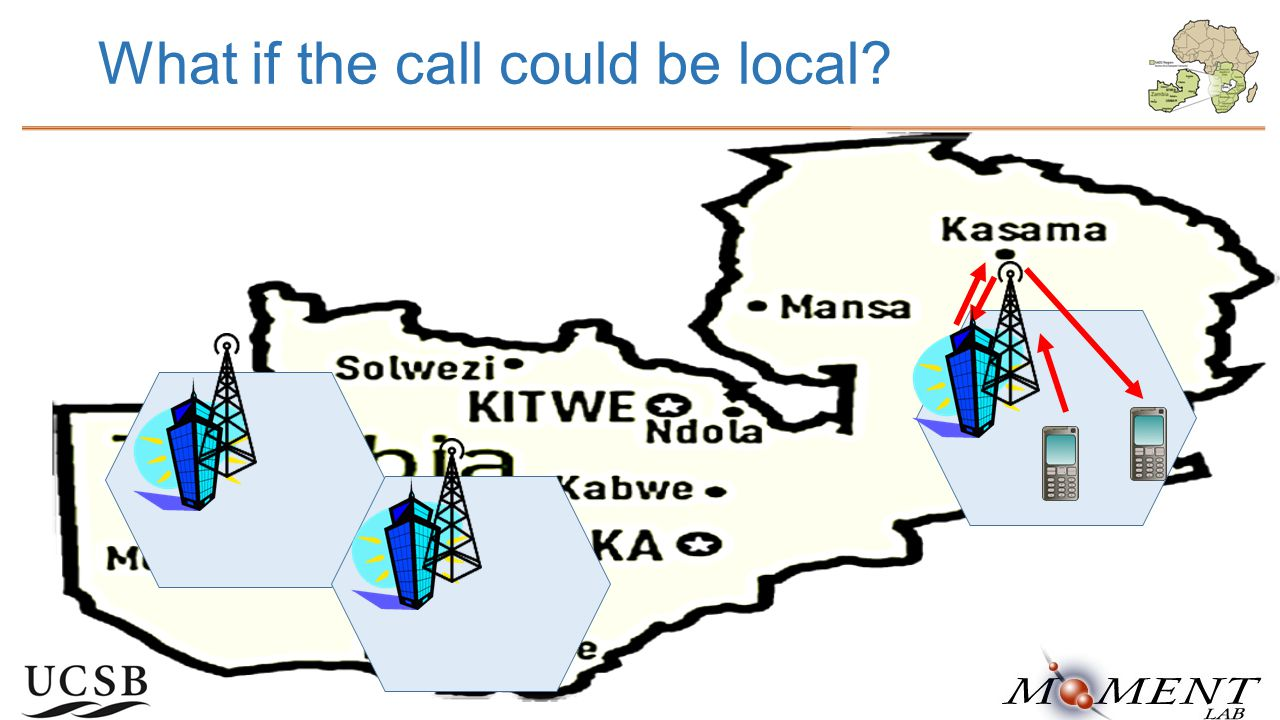 What if the call could be local? 9