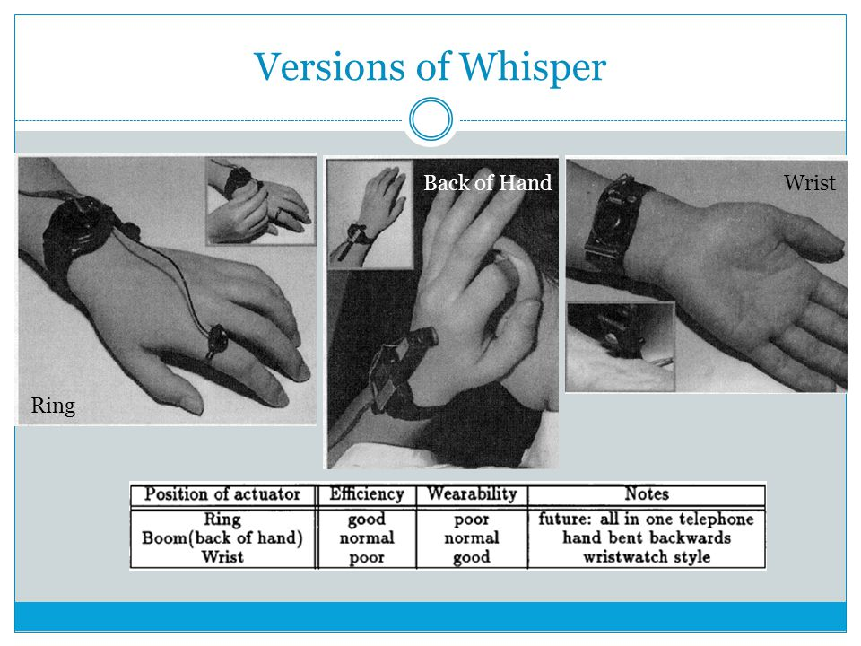 Citation Fukumoto, M., & Tonomura, Y.(1999). Whisper: A wristwatch style wearable handset.