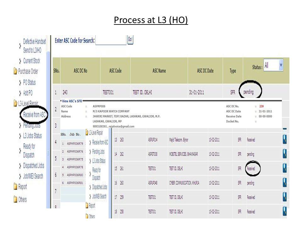 Process at L3 (HO)