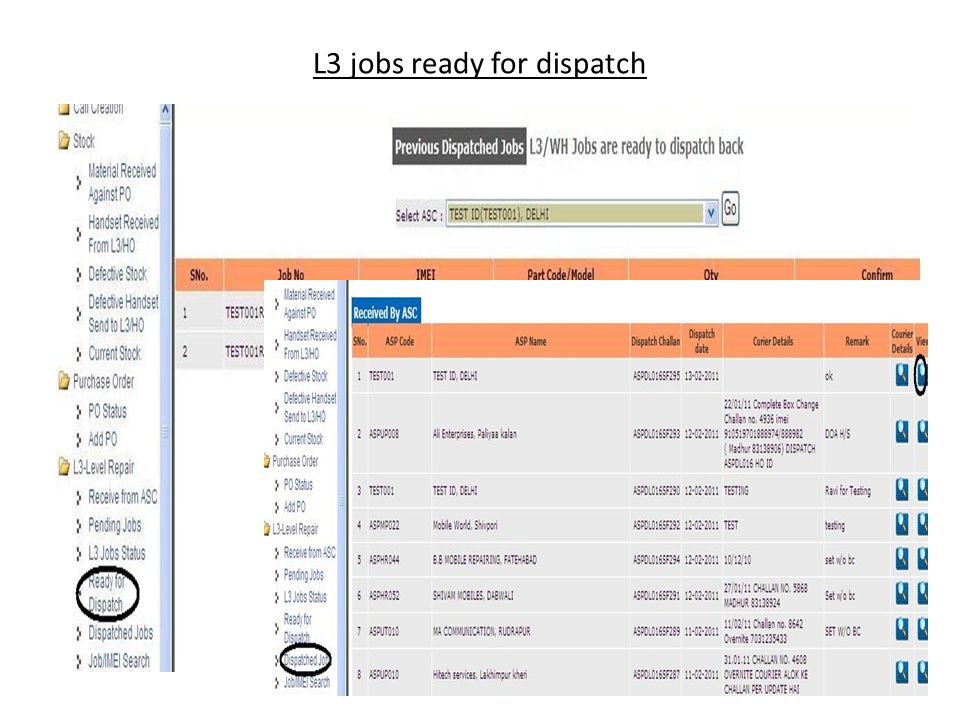 L3 jobs ready for dispatch