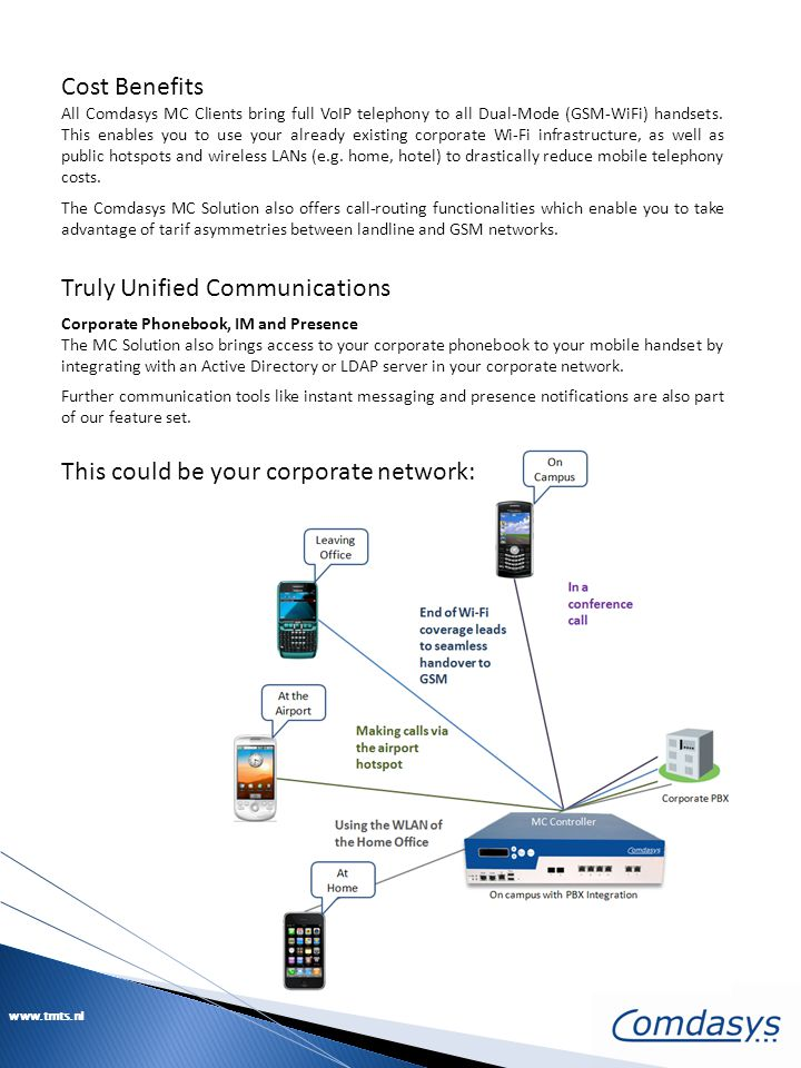 Comdasys MC Solution Technicalities and Details Architecture The Comdasys Mobile Convergence solution is a Client / Server solution that seamlessly integrates with your corporate network interoperating with your PBX and other services such as active directory servers for corporate phone books or Presence Servers.