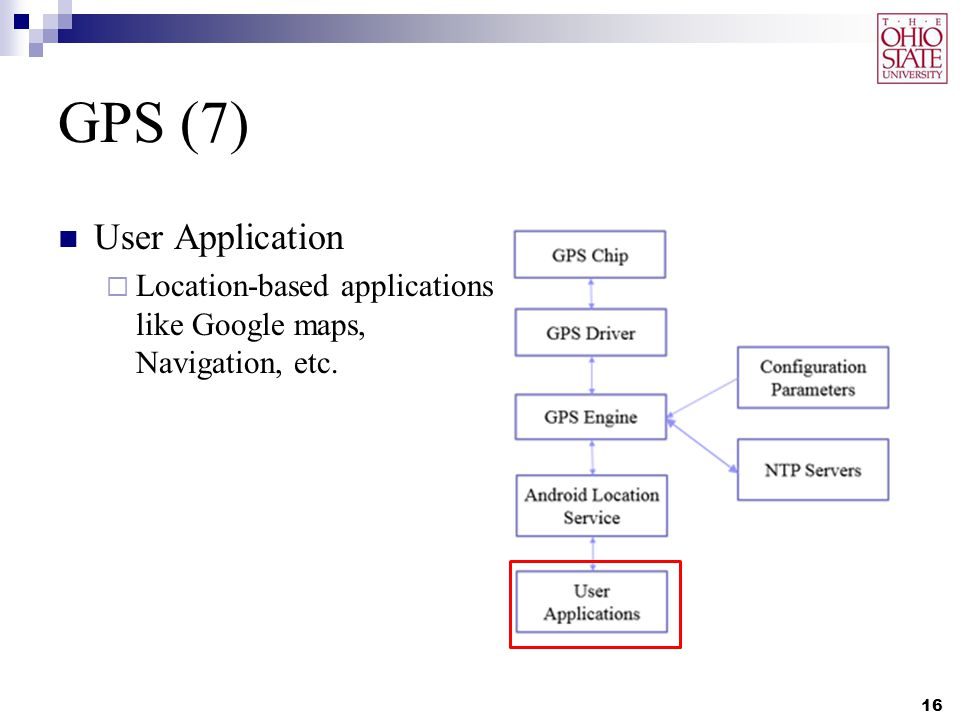 GPS (7) 16 User Application  Location-based applications like Google maps, Navigation, etc.
