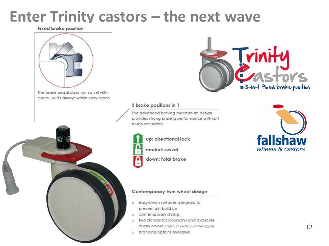 13 Enter Trinity castors – the next wave
