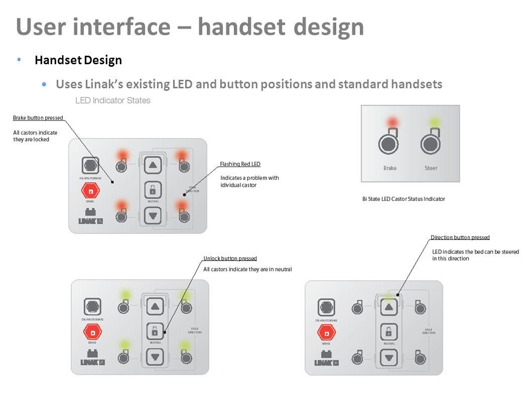 17 User interface – handset design Handset Design Uses Linak's existing LED and button positions and standard handsets