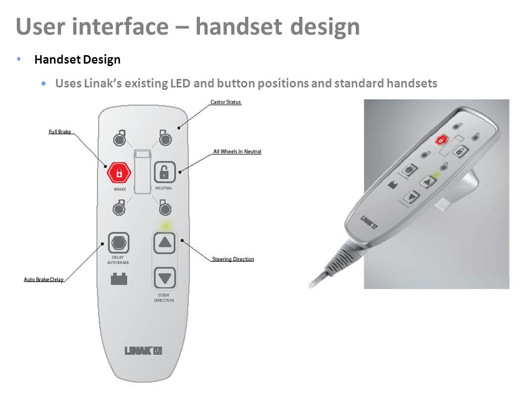 18 User interface – handset design Handset Design Uses Linak's existing LED and button positions and standard handsets