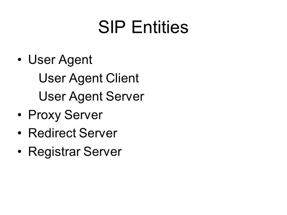 SIP Entities User Agent User Agent Client User Agent Server Proxy Server Redirect Server Registrar Server