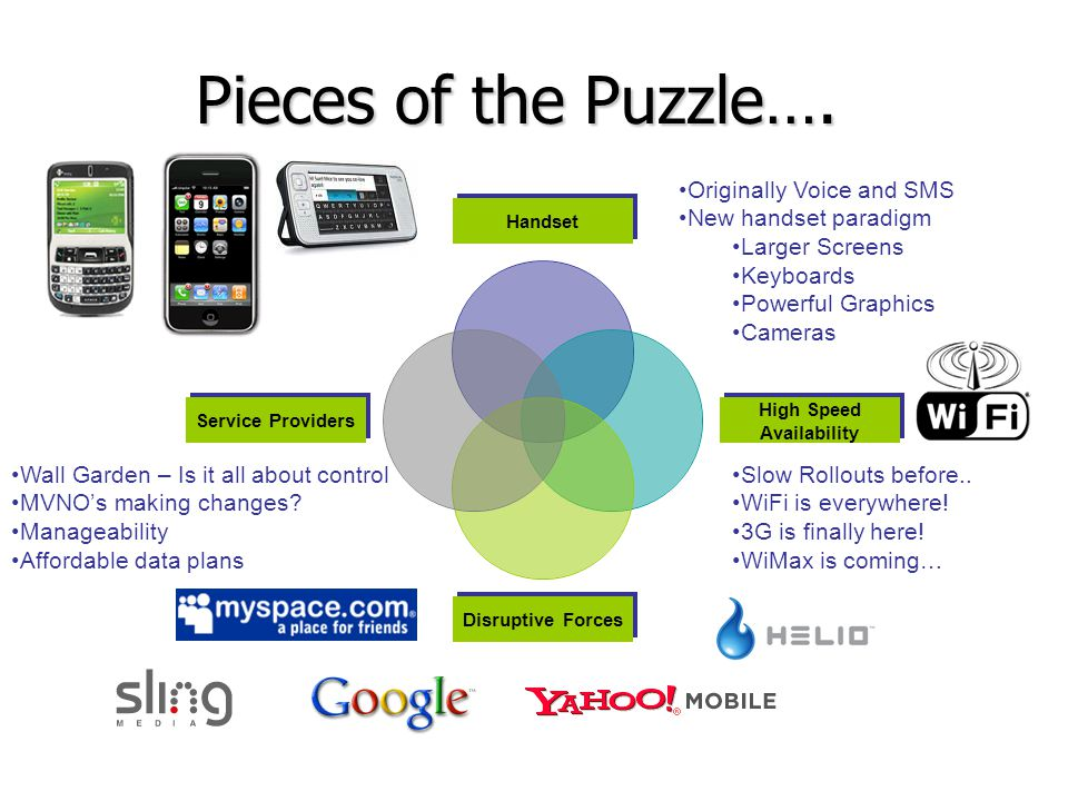 Pieces of the Puzzle…. Wall Garden – Is it all about control MVNO's making changes? Manageability Affordable data plans Slow Rollouts before.. WiFi is