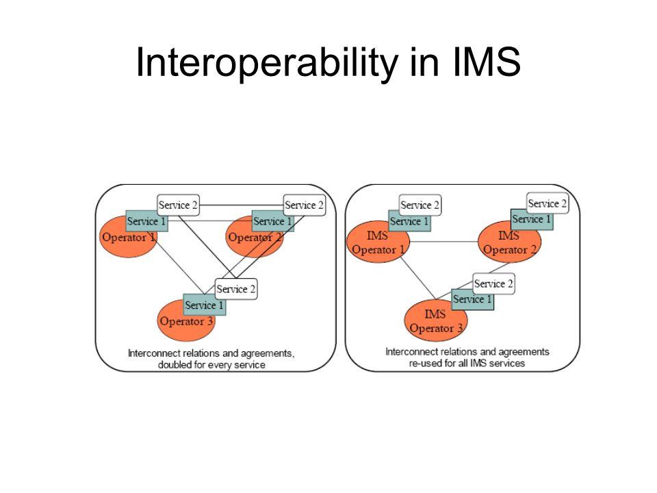 Interoperability in IMS
