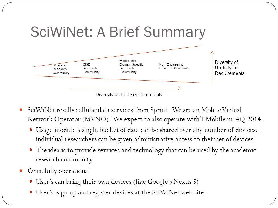 SciWiNet: A Brief Summary SciWiNet resells cellular data services from Sprint.