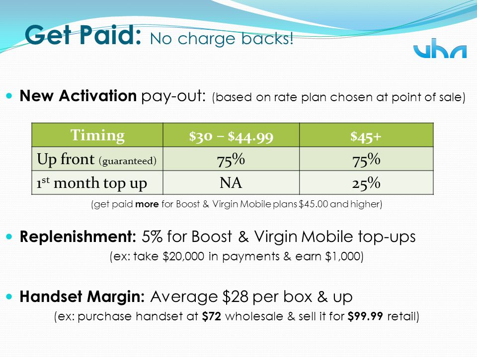 Boost Mobile for your business (Commission plan effective June 1 st ) Earn more money upfront Get paid for the Activation, Handset, Add-ons, & Top-up Peace of mind w/ warranty support & RMA options New Activation commission on $45 plan & a android smart phone (without any add-ons) ItemUpfront Month 1Total payout Activation $33.75$11.25$45 Handset Margin $28- Payment (5%) $2.25 $4.50 TOTAL $ $64$13.50 $77.50