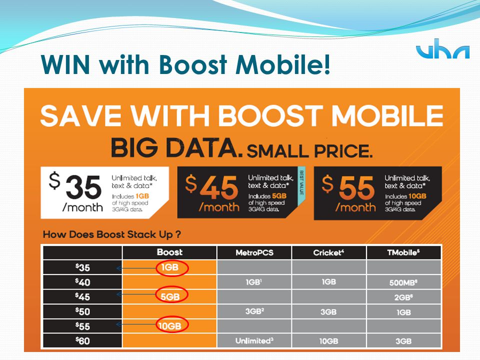 WIN with Boost Mobile!