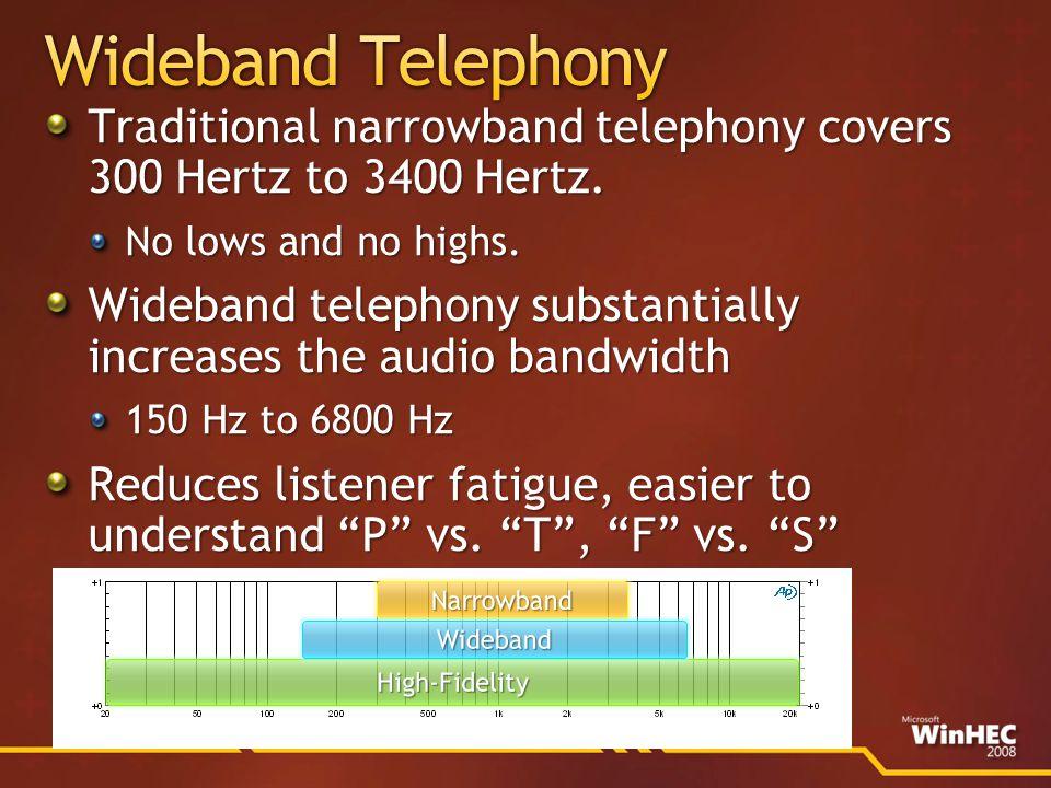 Integrated HD Audio Class Driver Dynamic Stream Management System Default Device Bluetooth Audio Class Driver Integrated HD Audio Class Driver Wave APIDsound API/Dshow API Media Foundation API Rank 3Rank 2 Rank 1 User connects HDMI TV