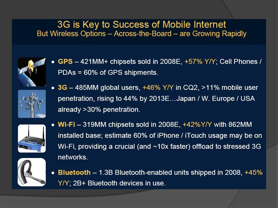 Windows Phone 7 Device Lineup  Dell Venue Pro  HTC HD7  HTC Surround  LG Quantum  Samsung Focus  $15 for lisence