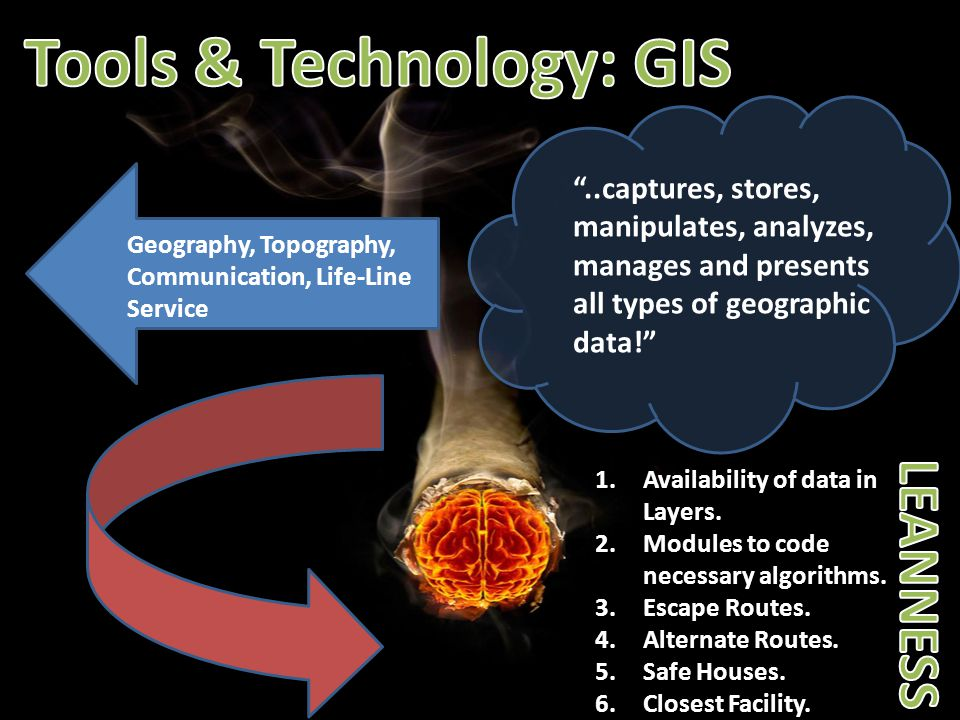 ..captures, stores, manipulates, analyzes, manages and presents all types of geographic data! Geography, Topography, Communication, Life-Line Service 1.Availability of data in Layers.