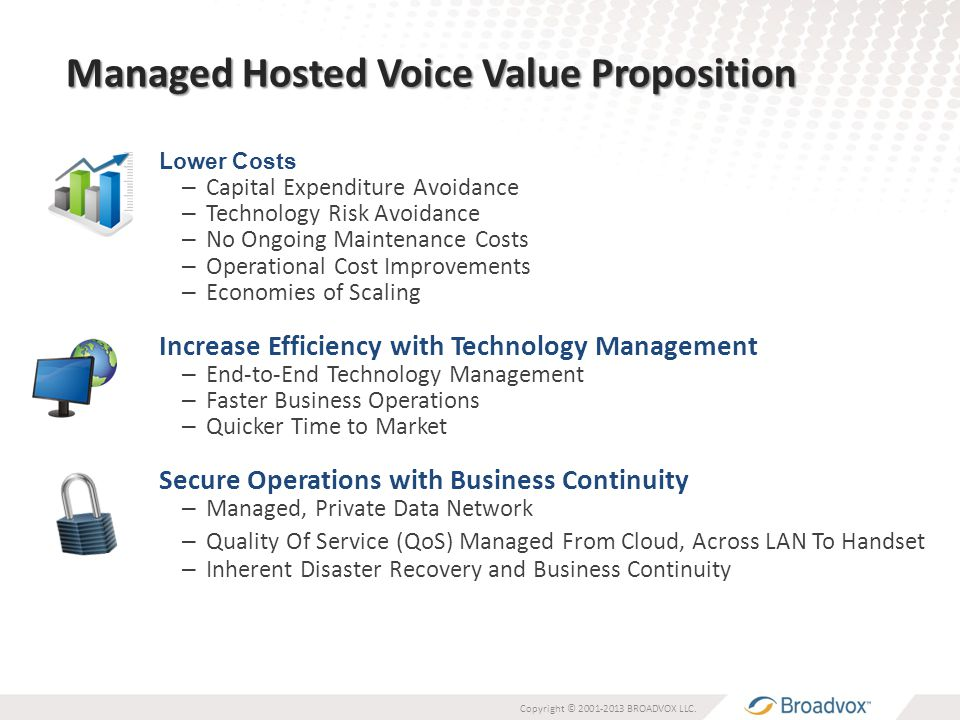 Managed Hosted Voice Value Proposition Lower Costs – Capital Expenditure Avoidance – Technology Risk Avoidance – No Ongoing Maintenance Costs – Operational Cost Improvements – Economies of Scaling Increase Efficiency with Technology Management – End-to-End Technology Management – Faster Business Operations – Quicker Time to Market Secure Operations with Business Continuity – Managed, Private Data Network – Quality Of Service (QoS) Managed From Cloud, Across LAN To Handset – Inherent Disaster Recovery and Business Continuity Copyright © 2001-2013 BROADVOX LLC.