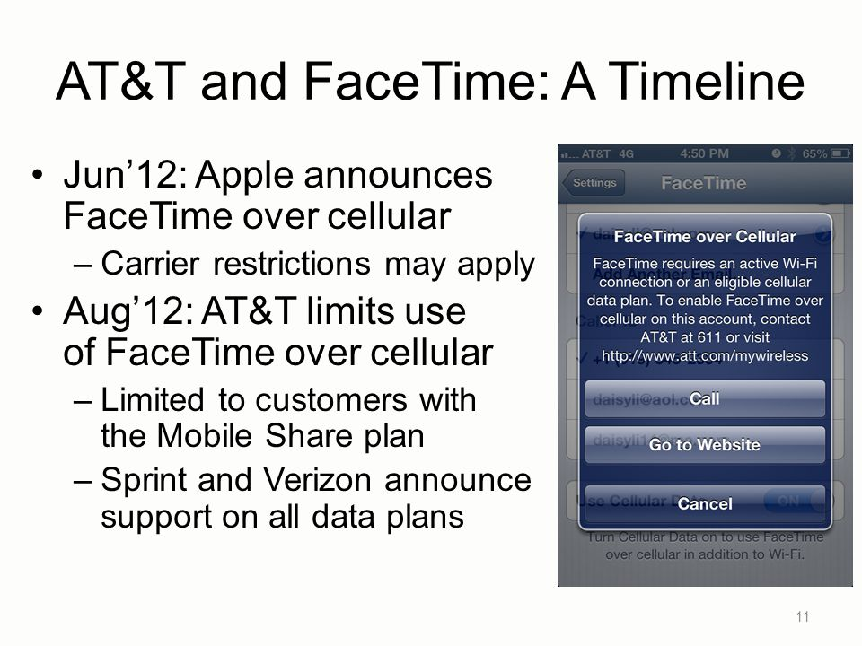 AT&T and FaceTime: A Timeline Jun'12: Apple announces FaceTime over cellular –Carrier restrictions may apply Aug'12: AT&T limits use of FaceTime over cellular –Limited to customers with the Mobile Share plan –Sprint and Verizon announce support on all data plans 11