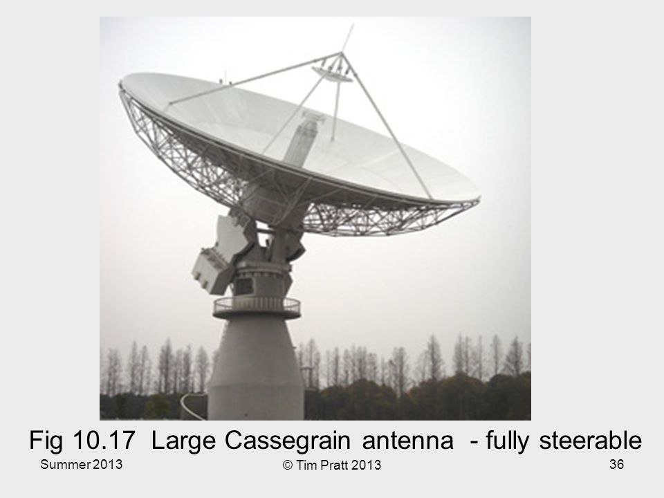 Summer 2013 © Tim Pratt 2013 36 Fig 10.17 Large Cassegrain antenna - fully steerable
