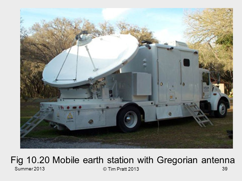 Summer 2013 © Tim Pratt 2013 39 Fig 10.20 Mobile earth station with Gregorian antenna