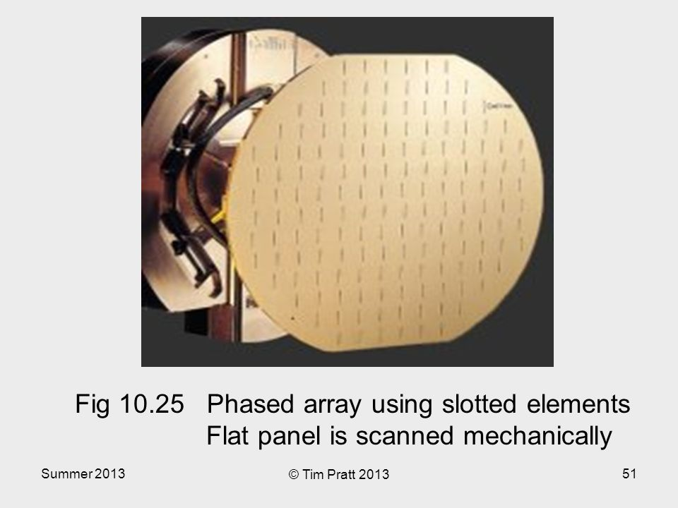 Summer 2013 © Tim Pratt 2013 51 Fig 10.25 Phased array using slotted elements Flat panel is scanned mechanically