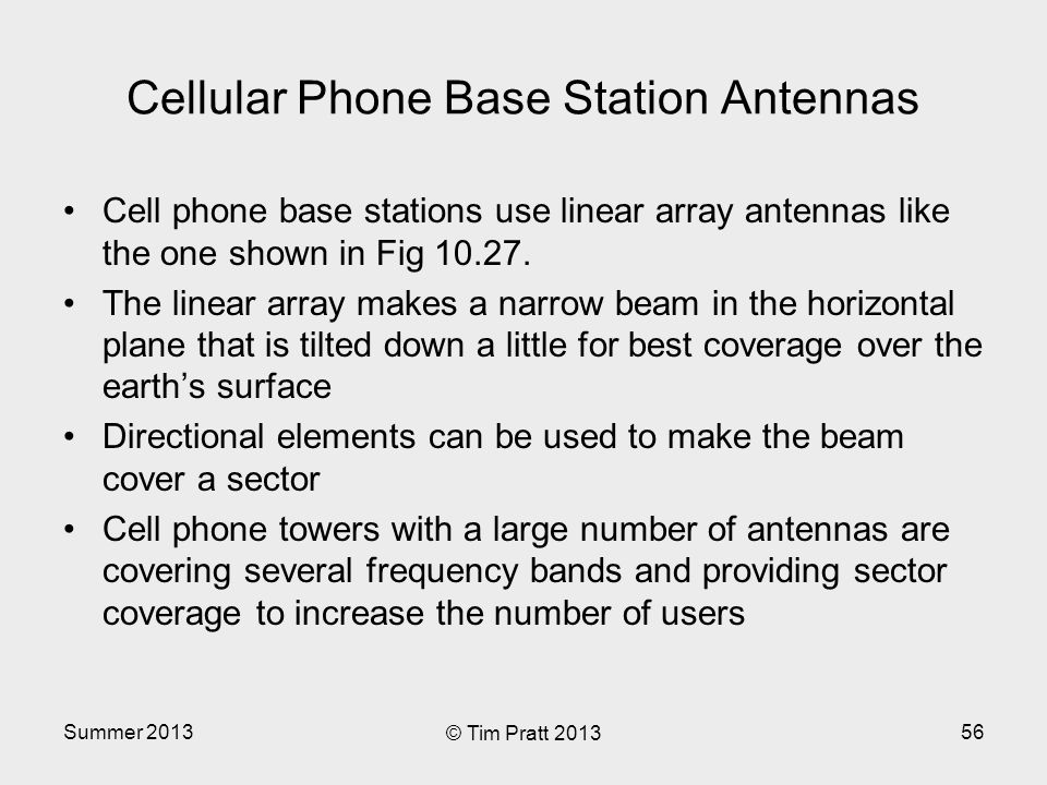 Cellular Phone Base Station Antennas Cell phone base stations use linear array antennas like the one shown in Fig 10.27.