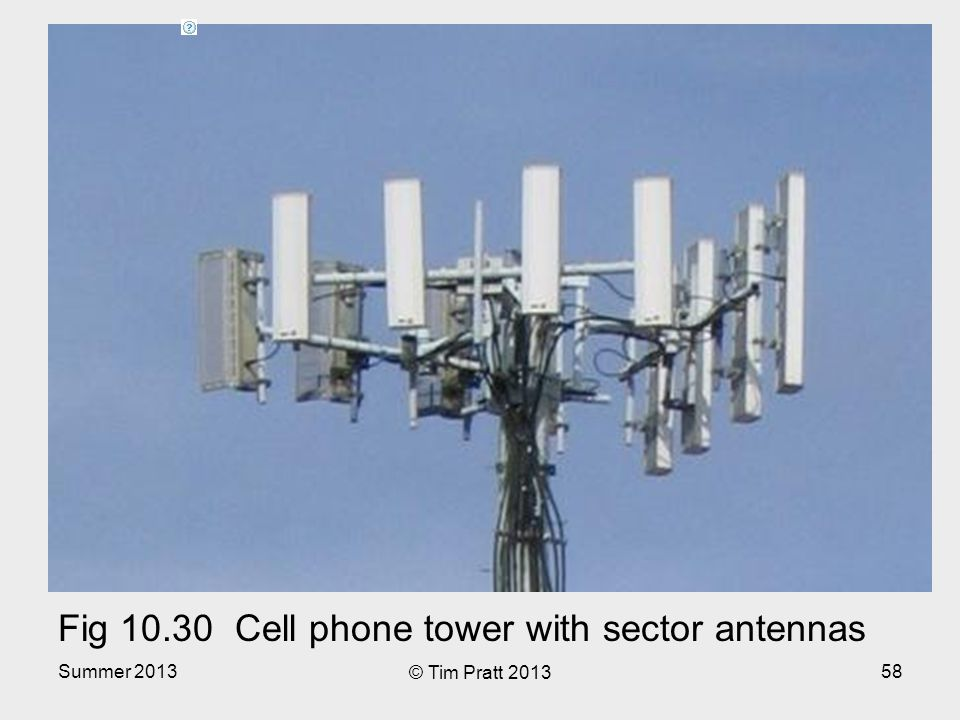 Summer 2013 © Tim Pratt 2013 58 Fig 10.30 Cell phone tower with sector antennas