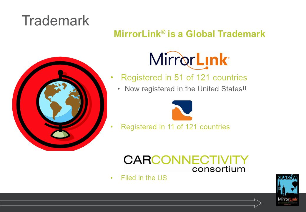 Trademark MirrorLink ® is a Global Trademark Registered in 51 of 121 countries Now registered in the United States!.