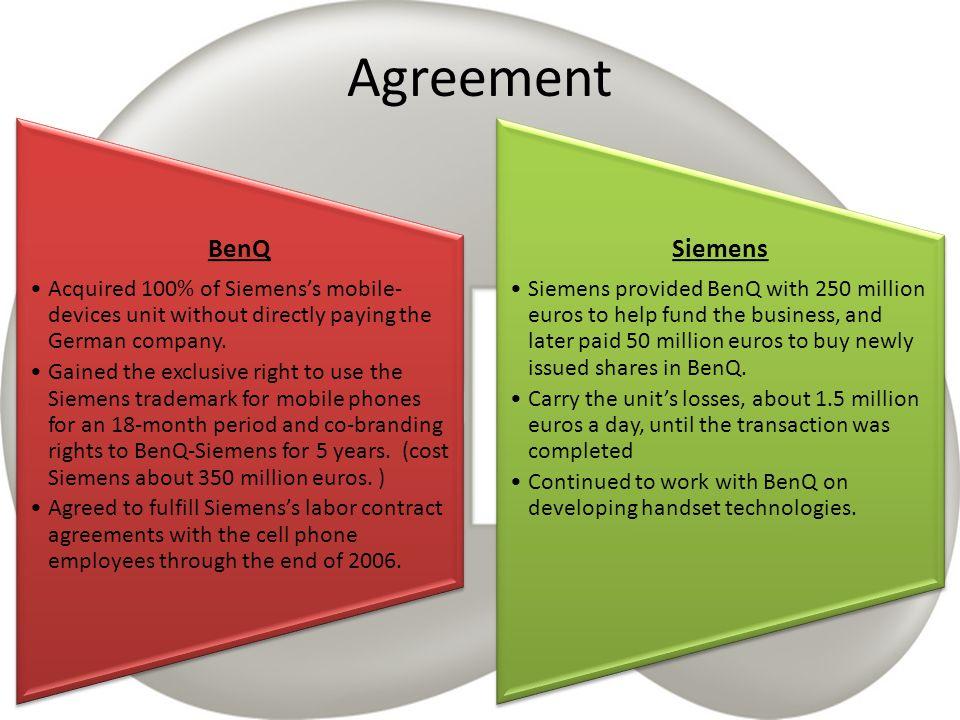 BenQ-Siemens (2005) Germany's Siemens launched the new brand, BenQ-Siemens.