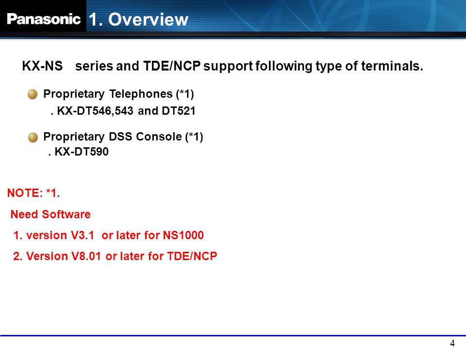 4 1. Overview KX-NS series and TDE/NCP support following type of terminals.