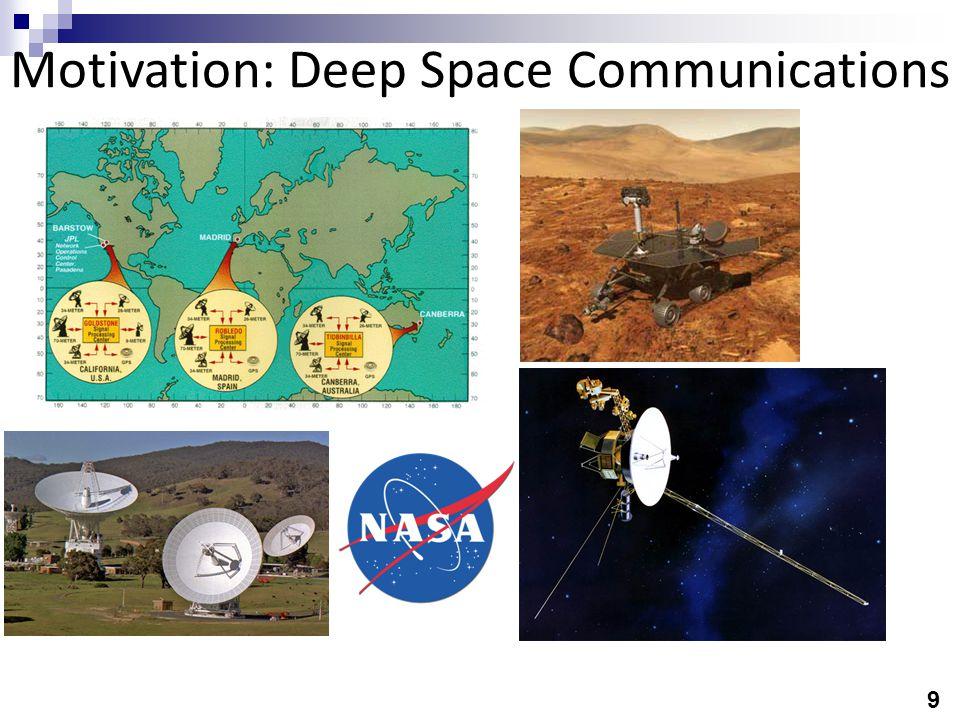 9 Motivation: Deep Space Communications