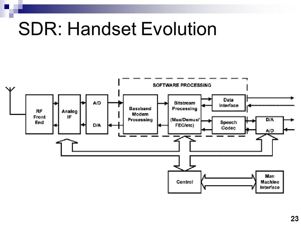 23 SDR: Handset Evolution