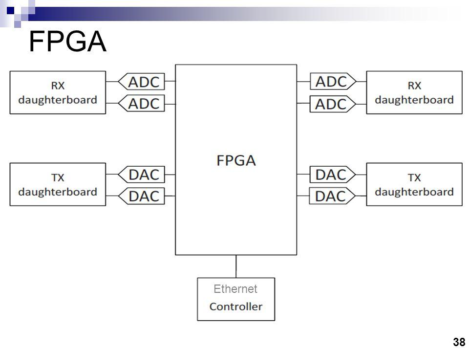38 FPGA Ethernet
