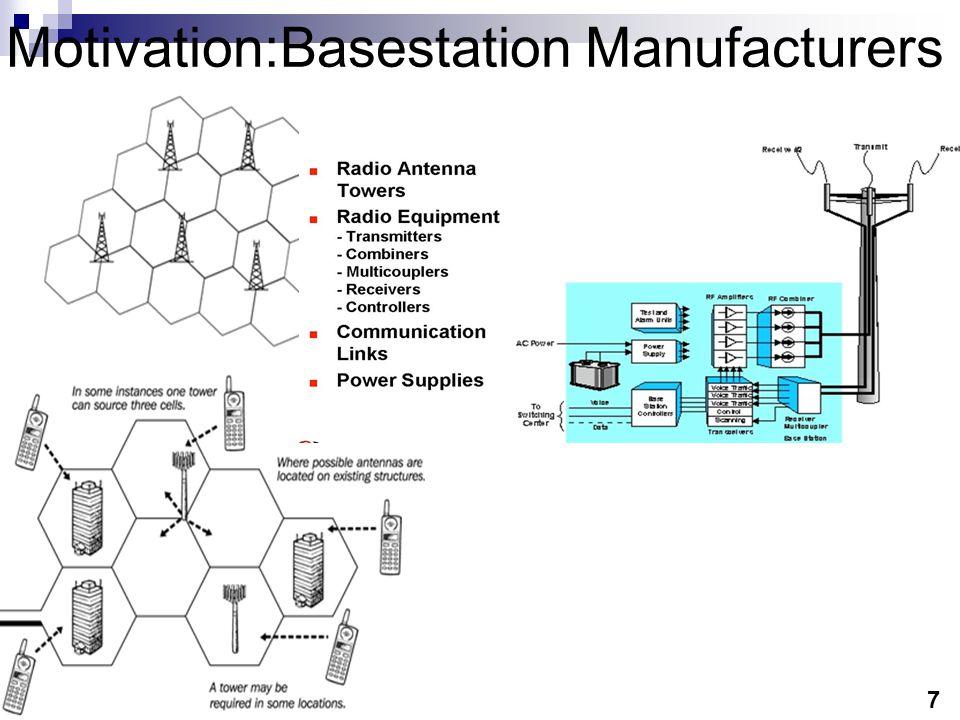 7 Motivation:Basestation Manufacturers