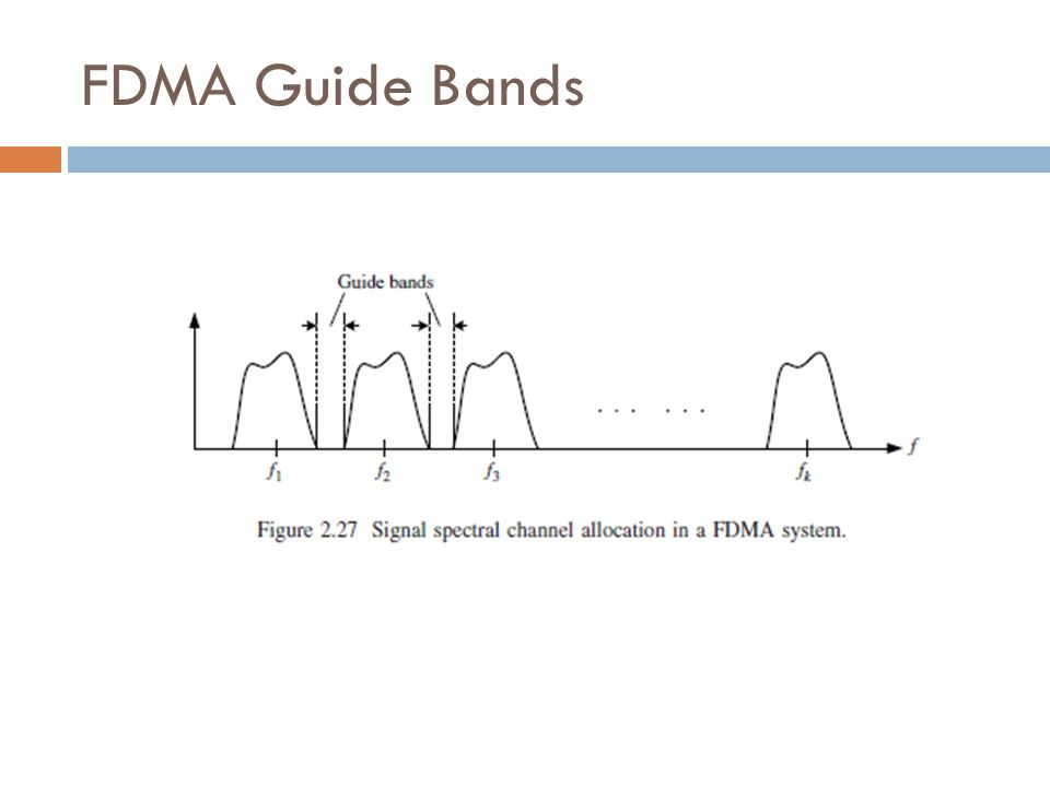 FDMA Guide Bands