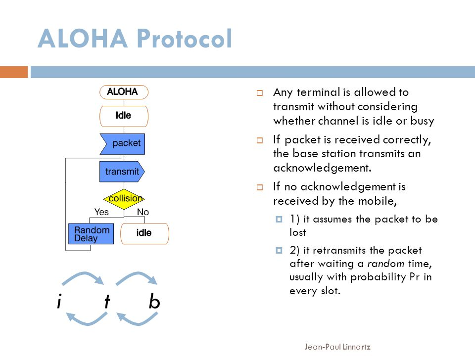 Jean-Paul Linnartz21 ALOHA Protocol  Any terminal is allowed to transmit without considering whether channel is idle or busy  If packet is received