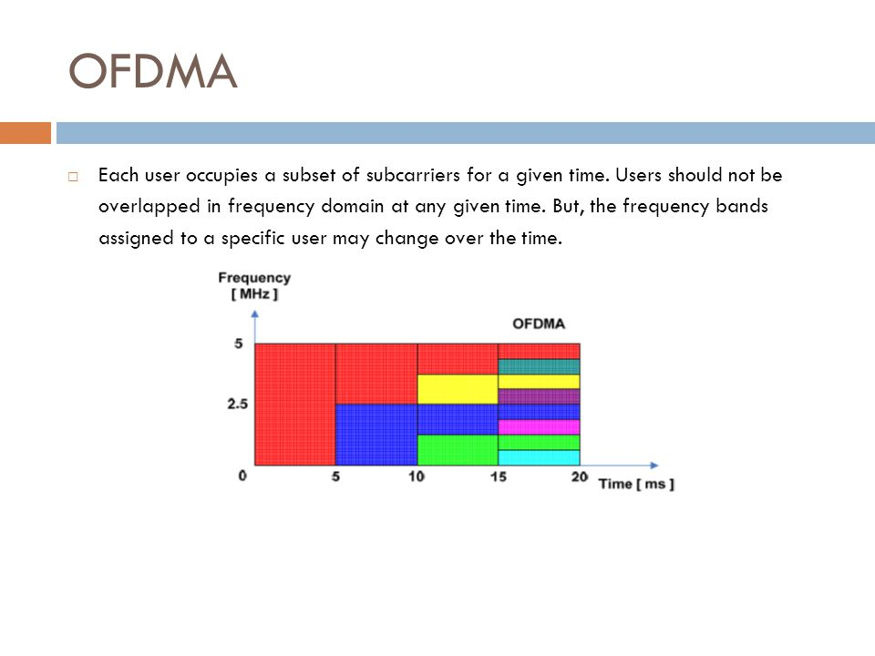 OFDMA  Each user occupies a subset of subcarriers for a given time. Users should not be overlapped in frequency domain at any given time. But, the fr