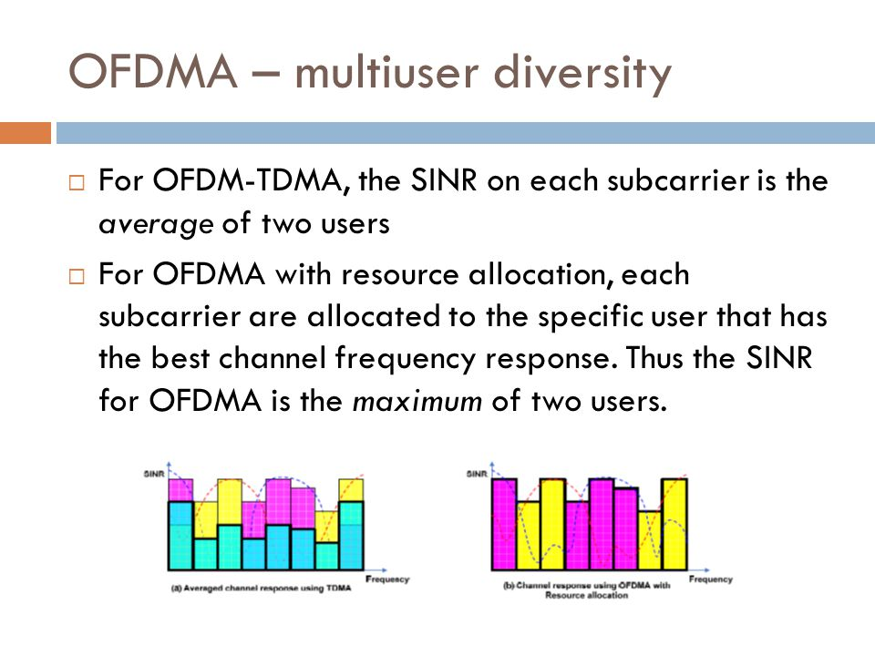 OFDMA – multiuser diversity  For OFDM-TDMA, the SINR on each subcarrier is the average of two users  For OFDMA with resource allocation, each subcar