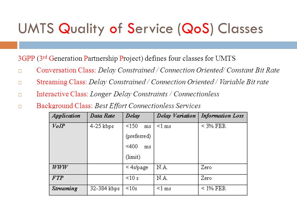 UMTS Quality of Service (QoS) Classes 3GPP (3 rd Generation Partnership Project) defines four classes for UMTS  Conversation Class: Delay Constrained
