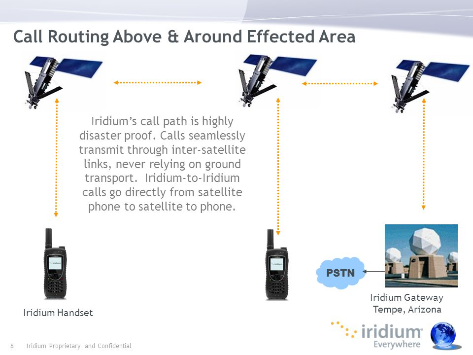 Call Routing Above & Around Effected Area Iridium Gateway Tempe, Arizona Iridium Handset Iridium's call path is highly disaster proof.