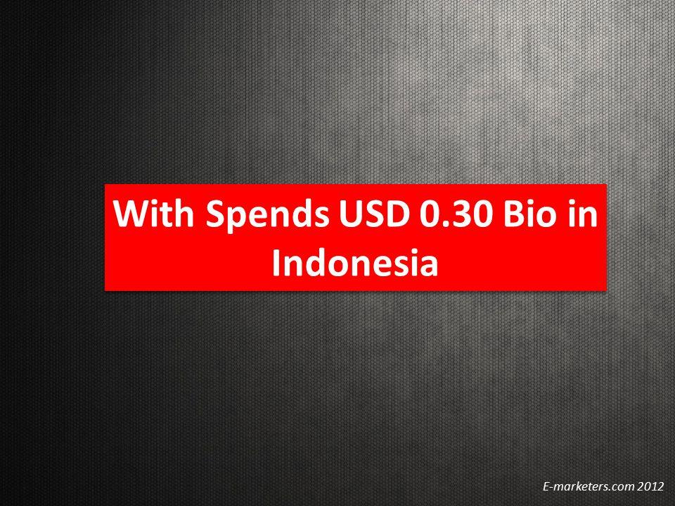 With Spends USD 0.30 Bio in Indonesia E-marketers.com 2012