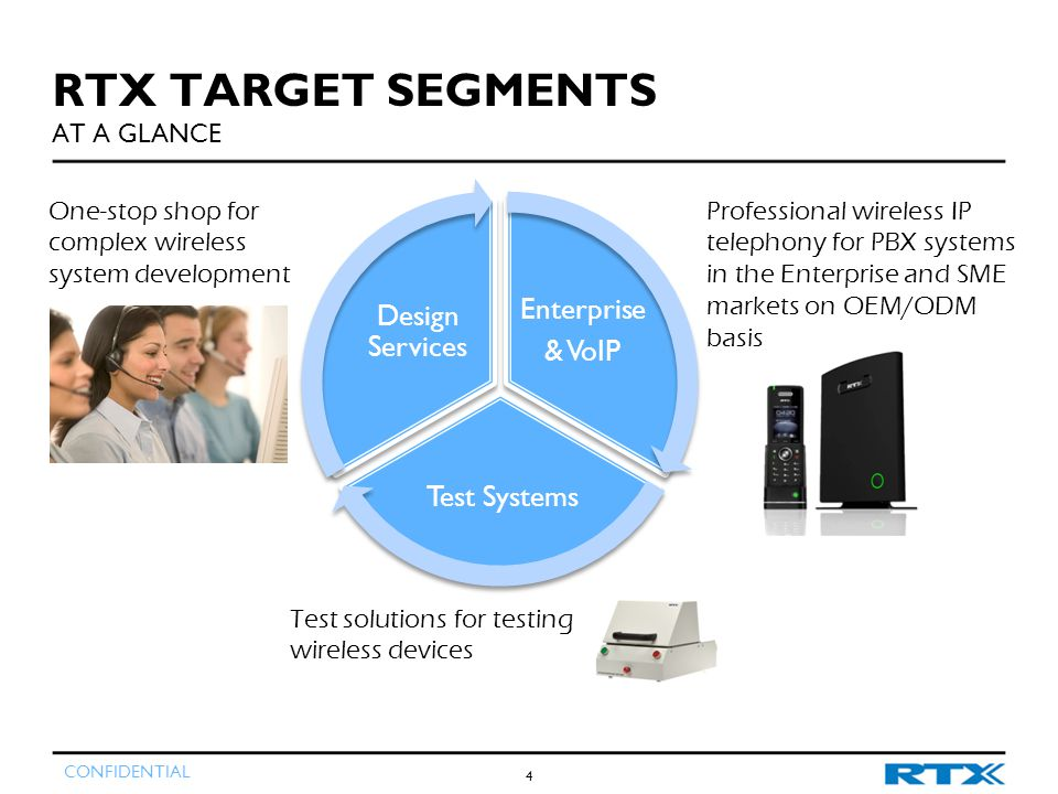 CONFIDENTIAL 4 RTX TARGET SEGMENTS AT A GLANCE Enterprise & VoIP Test Systems Design Services One-stop shop for complex wireless system development Test solutions for testing wireless devices Professional wireless IP telephony for PBX systems in the Enterprise and SME markets on OEM/ODM basis