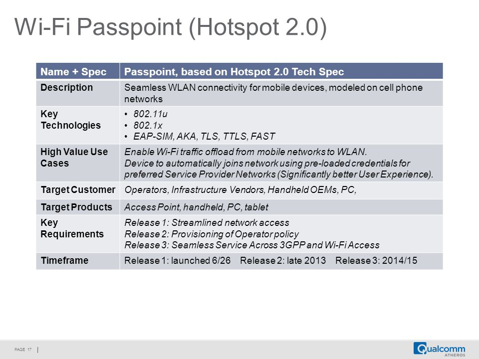 PAGE 17 Wi-Fi Passpoint (Hotspot 2.0) Name + SpecPasspoint, based on Hotspot 2.0 Tech Spec DescriptionSeamless WLAN connectivity for mobile devices, modeled on cell phone networks Key Technologies 802.11u 802.1x EAP-SIM, AKA, TLS, TTLS, FAST High Value Use Cases Enable Wi-Fi traffic offload from mobile networks to WLAN.