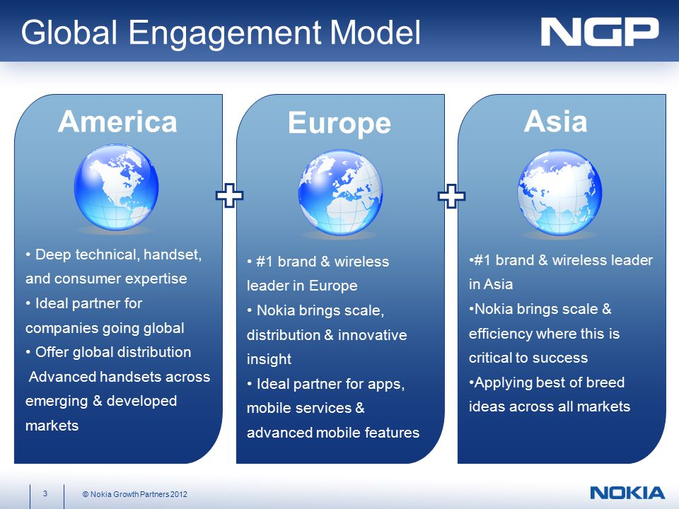 3 © Nokia Growth Partners 2012 Global Engagement Model America Asia Deep technical, handset, and consumer expertise Ideal partner for companies going global Offer global distribution Advanced handsets across emerging & developed markets Europe #1 brand & wireless leader in Europe Nokia brings scale, distribution & innovative insight Ideal partner for apps, mobile services & advanced mobile features #1 brand & wireless leader in Asia Nokia brings scale & efficiency where this is critical to success Applying best of breed ideas across all markets