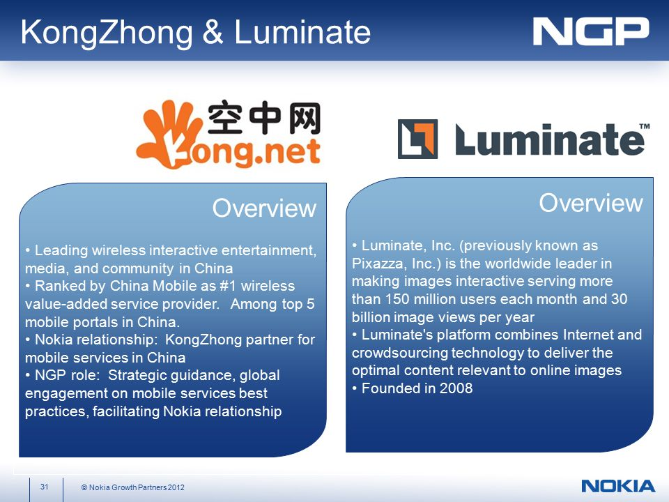 31 © Nokia Growth Partners 2012 Overview Leading wireless interactive entertainment, media, and community in China Ranked by China Mobile as #1 wireless value-added service provider.