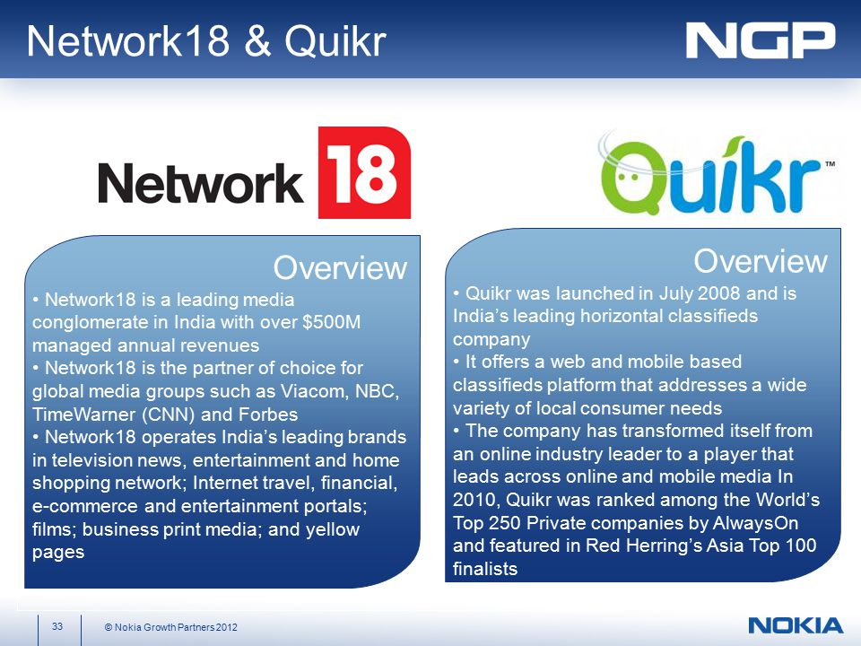 33 © Nokia Growth Partners 2012 Overview Network18 is a leading media conglomerate in India with over $500M managed annual revenues Network18 is the partner of choice for global media groups such as Viacom, NBC, TimeWarner (CNN) and Forbes Network18 operates India's leading brands in television news, entertainment and home shopping network; Internet travel, financial, e-commerce and entertainment portals; films; business print media; and yellow pages Network18 & Quikr Overview Quikr was launched in July 2008 and is India's leading horizontal classifieds company It offers a web and mobile based classifieds platform that addresses a wide variety of local consumer needs The company has transformed itself from an online industry leader to a player that leads across online and mobile media In 2010, Quikr was ranked among the World's Top 250 Private companies by AlwaysOn and featured in Red Herring's Asia Top 100 finalists