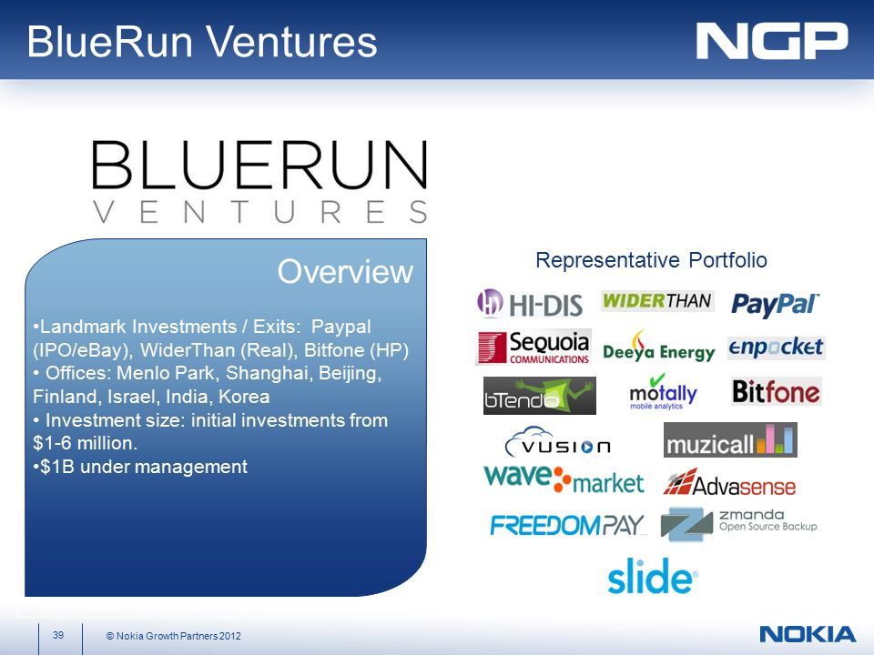 39 © Nokia Growth Partners 2012 Overview Landmark Investments / Exits: Paypal (IPO/eBay), WiderThan (Real), Bitfone (HP) Offices: Menlo Park, Shanghai, Beijing, Finland, Israel, India, Korea Investment size: initial investments from $1-6 million.