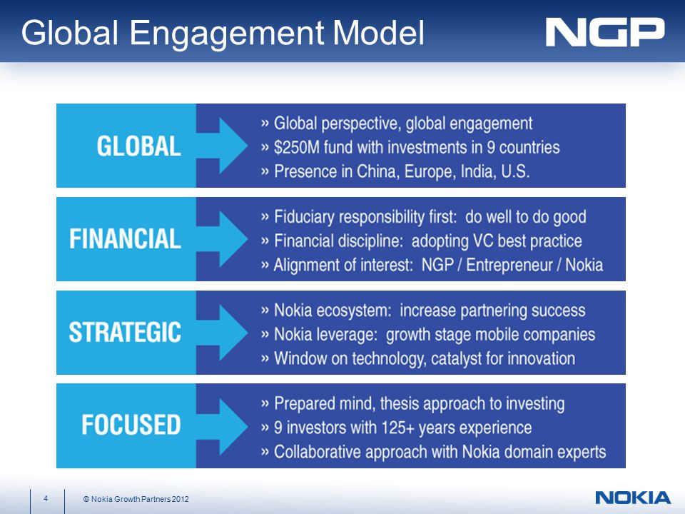 4 © Nokia Growth Partners 2012 Global Engagement Model