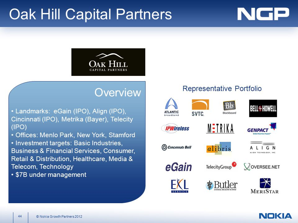 44 © Nokia Growth Partners 2012 Overview Landmarks: eGain (IPO), Align (IPO), Cincinnati (IPO), Metrika (Bayer), Telecity (IPO) Offices: Menlo Park, New York, Stamford Investment targets: Basic Industries, Business & Financial Services, Consumer, Retail & Distribution, Healthcare, Media & Telecom, Technology $7B under management Oak Hill Capital Partners Representative Portfolio