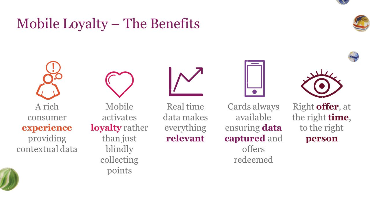 Mobile Loyalty – The Benefits A rich consumer experience providing contextual data Mobile activates loyalty rather than just blindly collecting points Real time data makes everything relevant Cards always available ensuring data captured and offers redeemed Right offer, at the right time, to the right person
