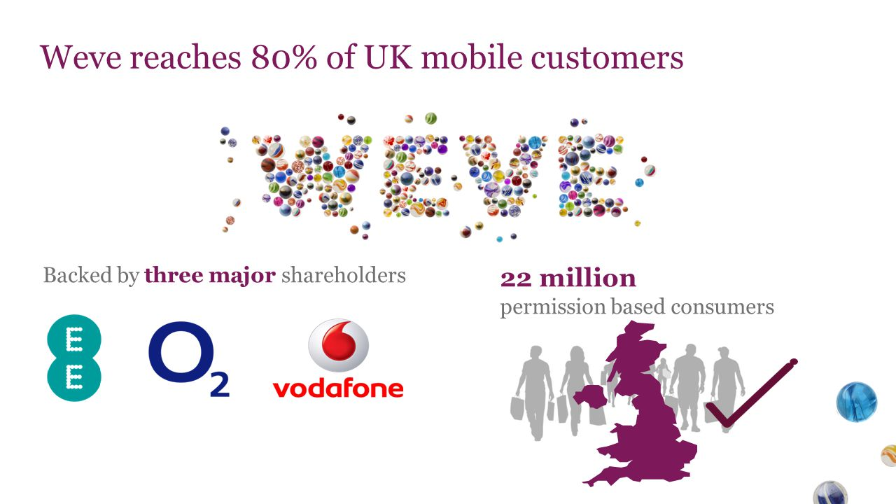 Weve reaches 80% of UK mobile customers Backed by three major shareholders 22 million permission based consumers