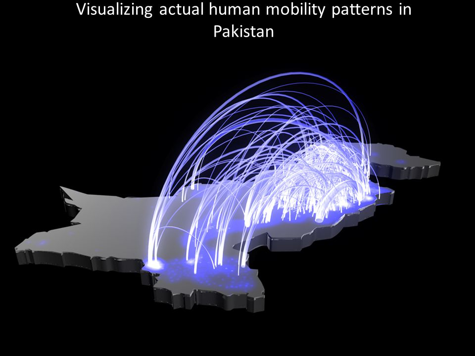 Visualizing actual human mobility patterns in Pakistan